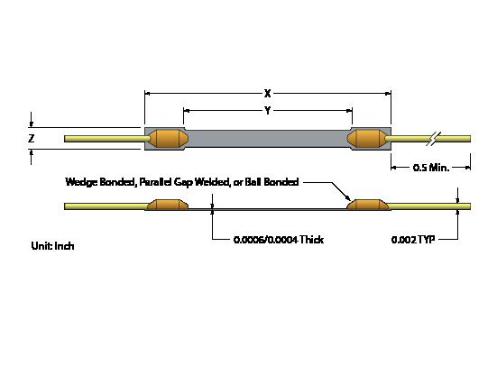 Bar Semiconductor Gage